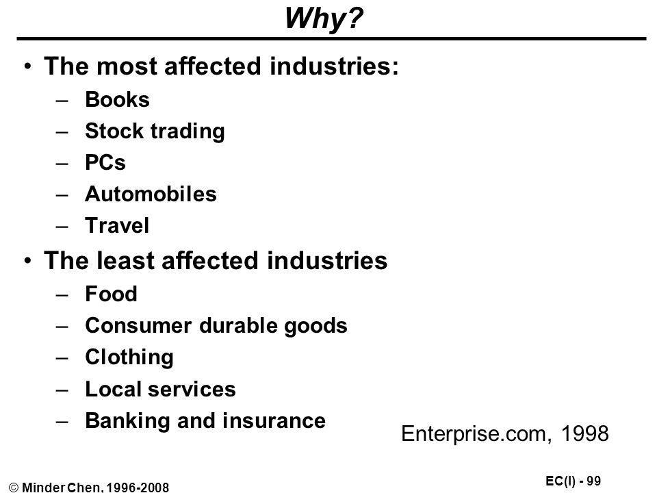 Why The most affected industries: The least affected industries Books