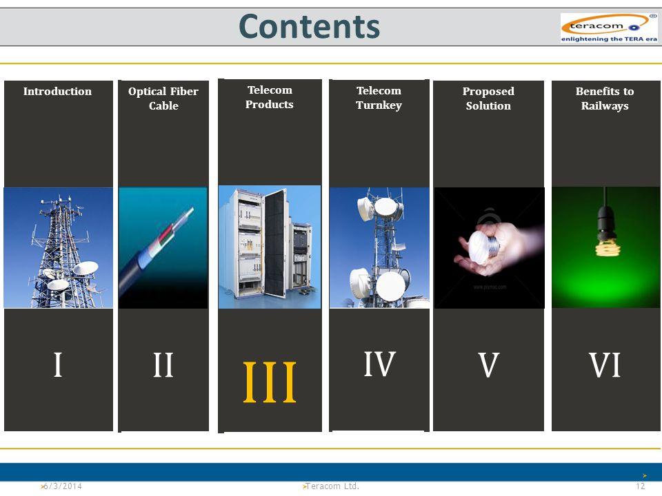 III Contents I II IV V VI Introduction Optical Fiber Cable