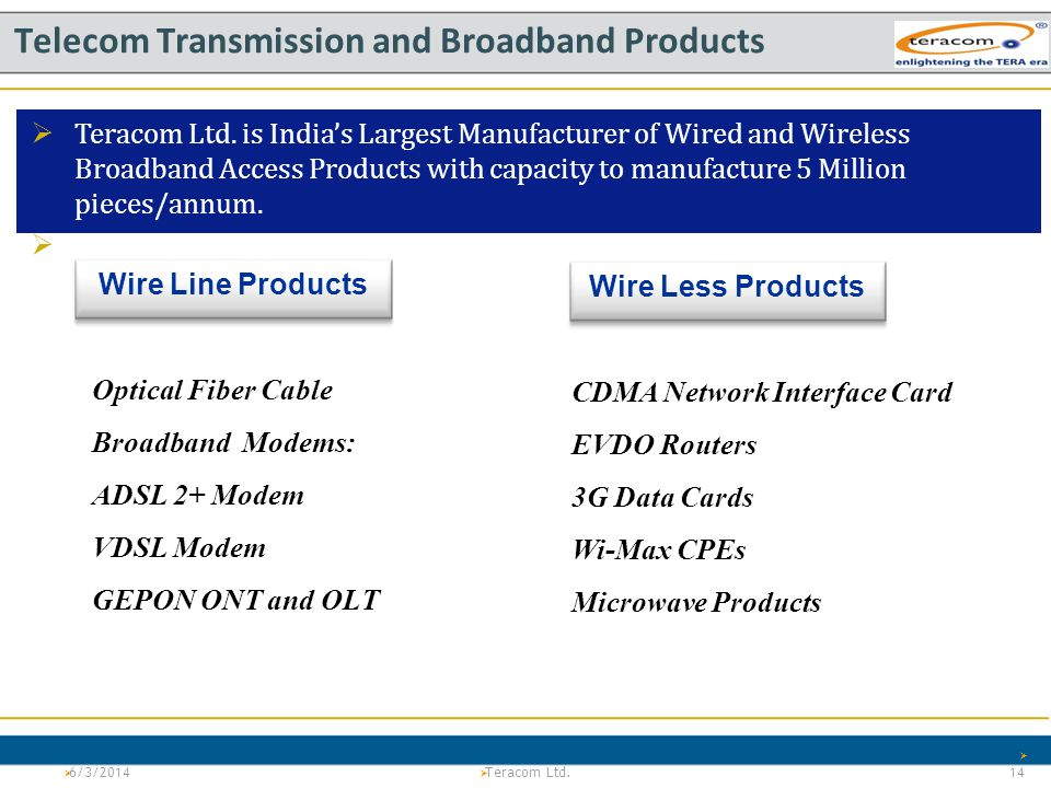 Telecom Transmission and Broadband Products