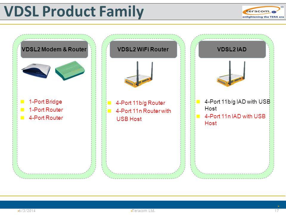 VDSL Product Family VDSL2 Modem & Router VDSL2 WiFi Router VDSL2 IAD