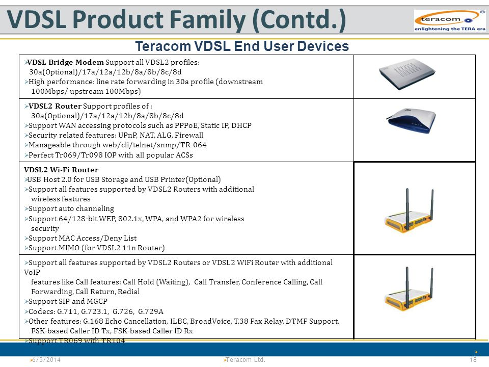 VDSL Product Family (Contd.)