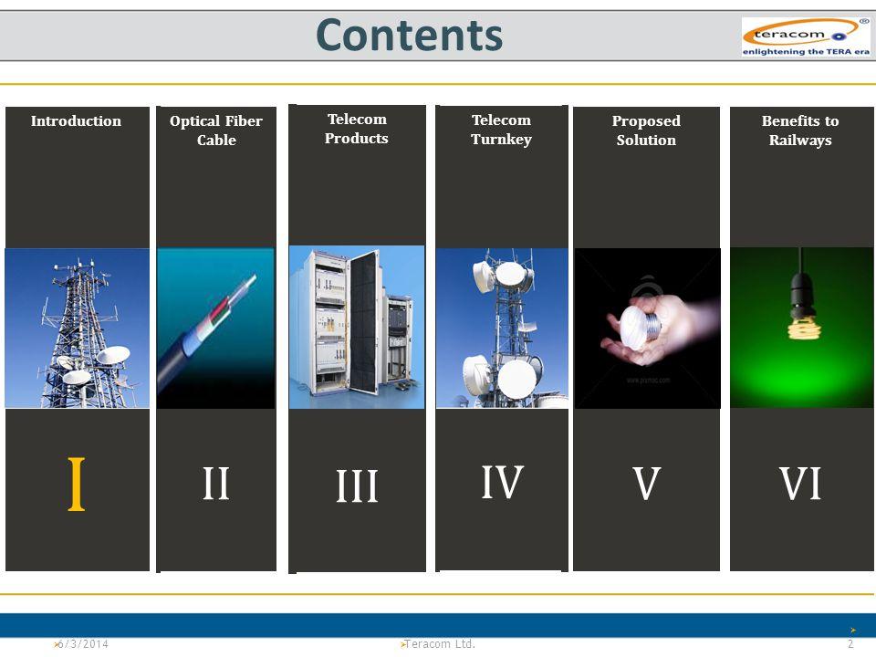 I Contents II III IV V VI Introduction Optical Fiber Cable