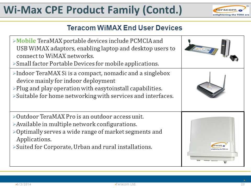 Wi-Max CPE Product Family (Contd.)