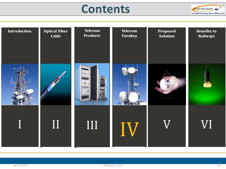 IV Contents I II III V VI Introduction Optical Fiber Cable
