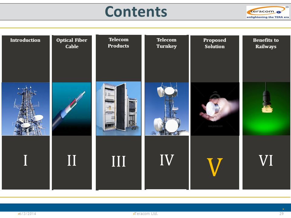 V Contents I II III IV VI Introduction Optical Fiber Cable
