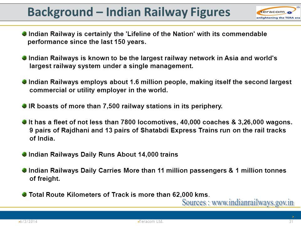 Background – Indian Railway Figures