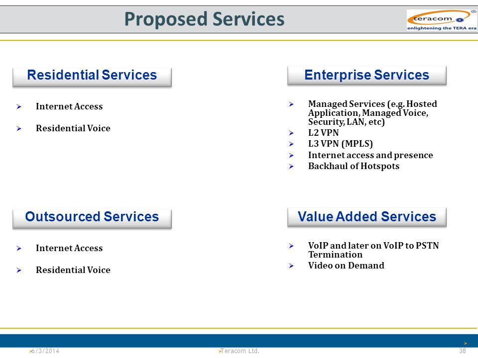 Proposed Services Residential Services Enterprise Services