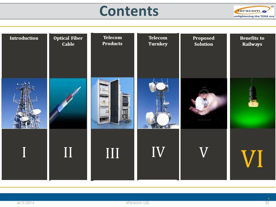 VI Contents I II III IV V Introduction Optical Fiber Cable