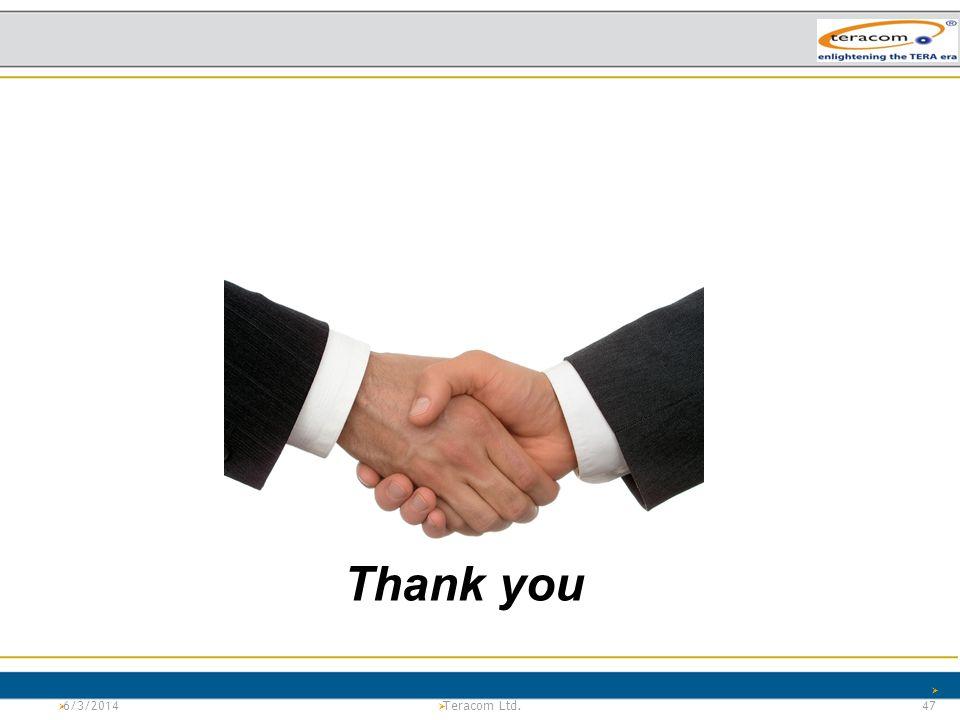 Thank you 3/31/2017 Teracom Ltd. 47