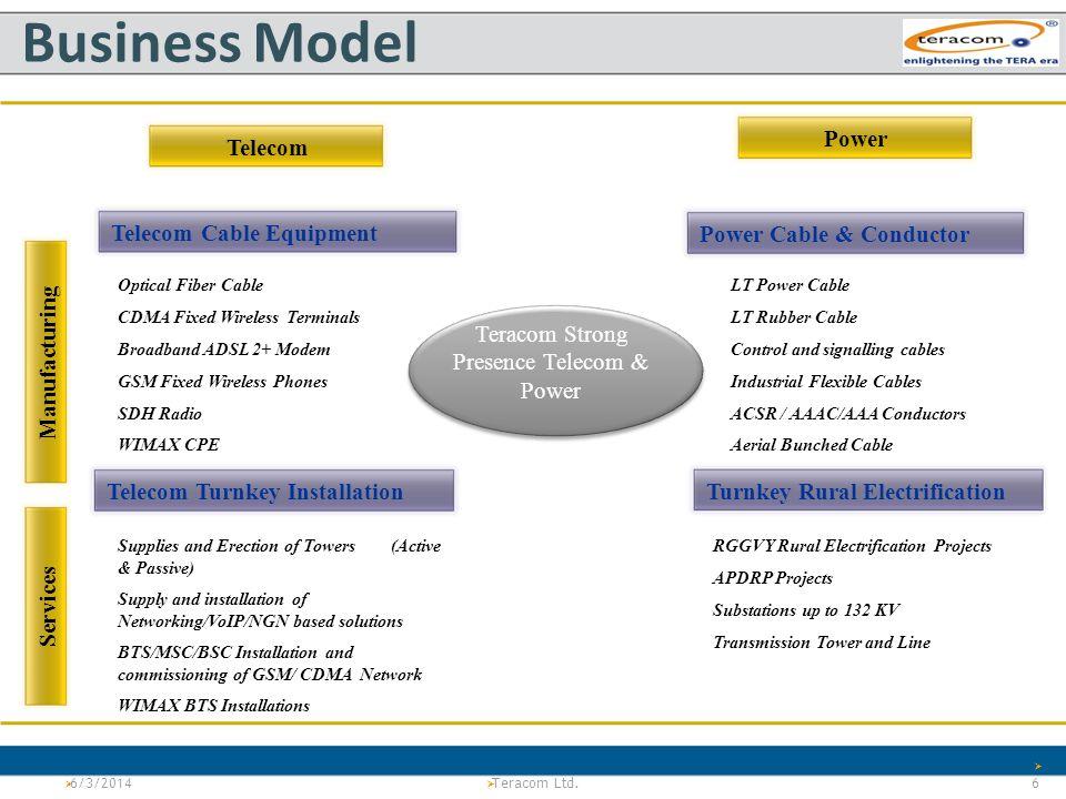 Teracom Strong Presence Telecom & Power
