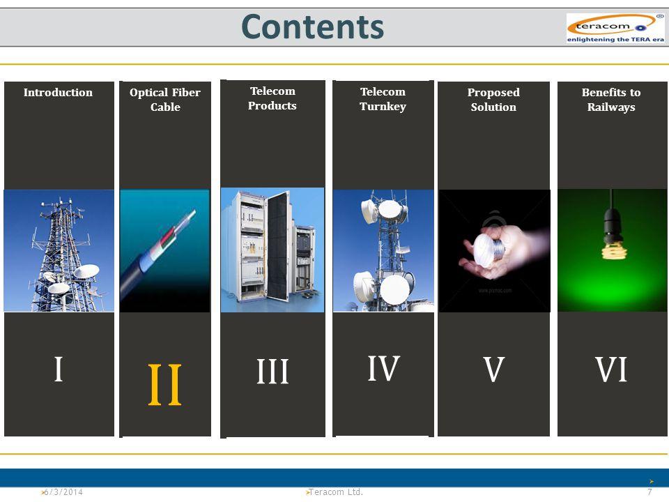 II Contents I III IV V VI Introduction Optical Fiber Cable