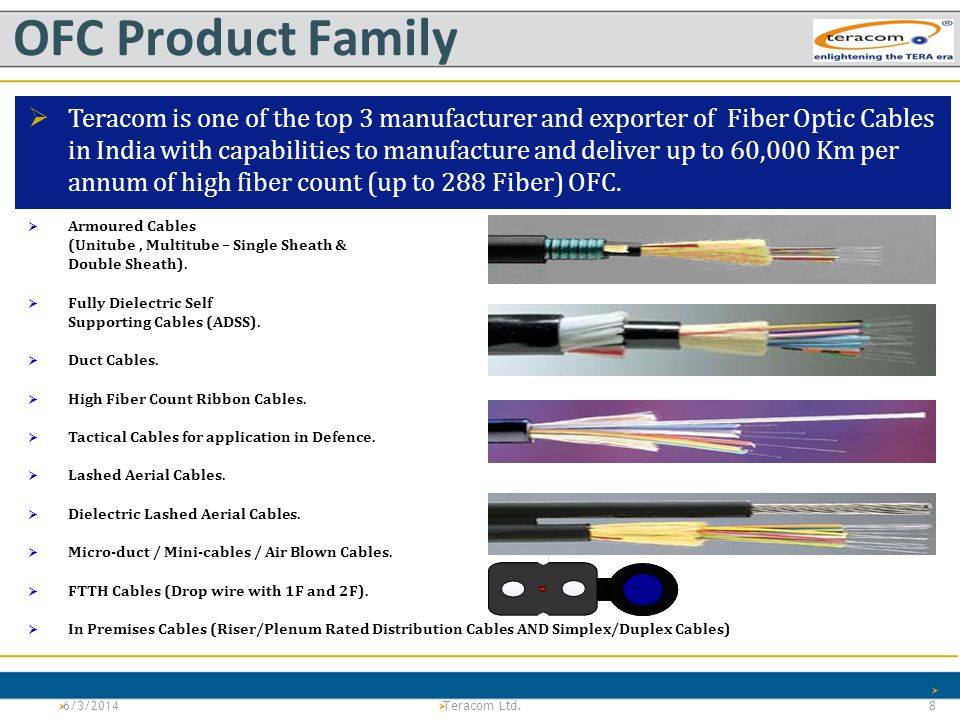 OFC Product Family