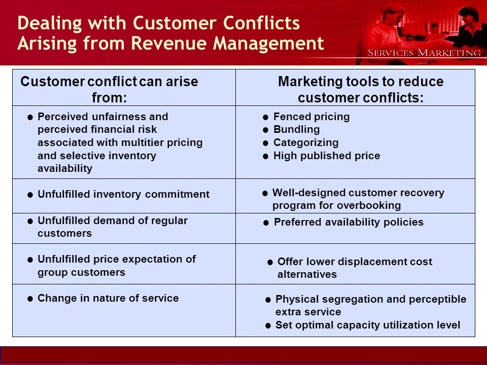 Dealing with Customer Conflicts Arising from Revenue Management