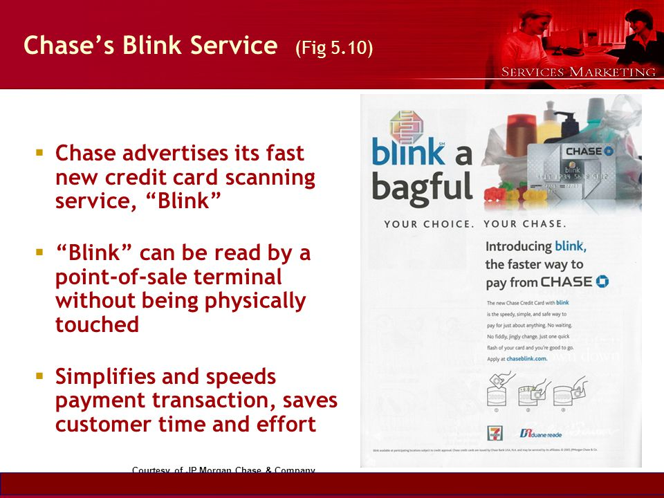 Chase's Blink Service (Fig 5.10)