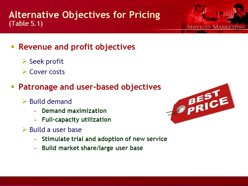 Alternative Objectives for Pricing (Table 5.1)