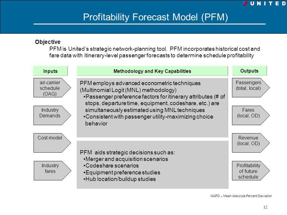 Profitability Forecast Model (PFM)