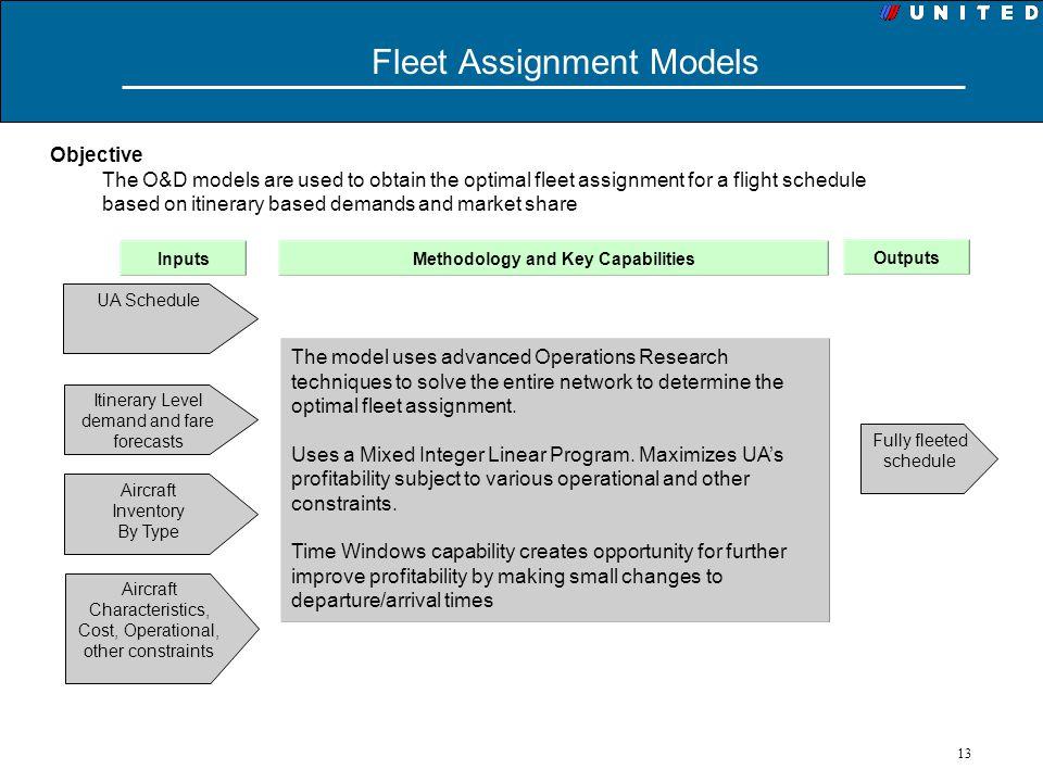 Fleet Assignment Models