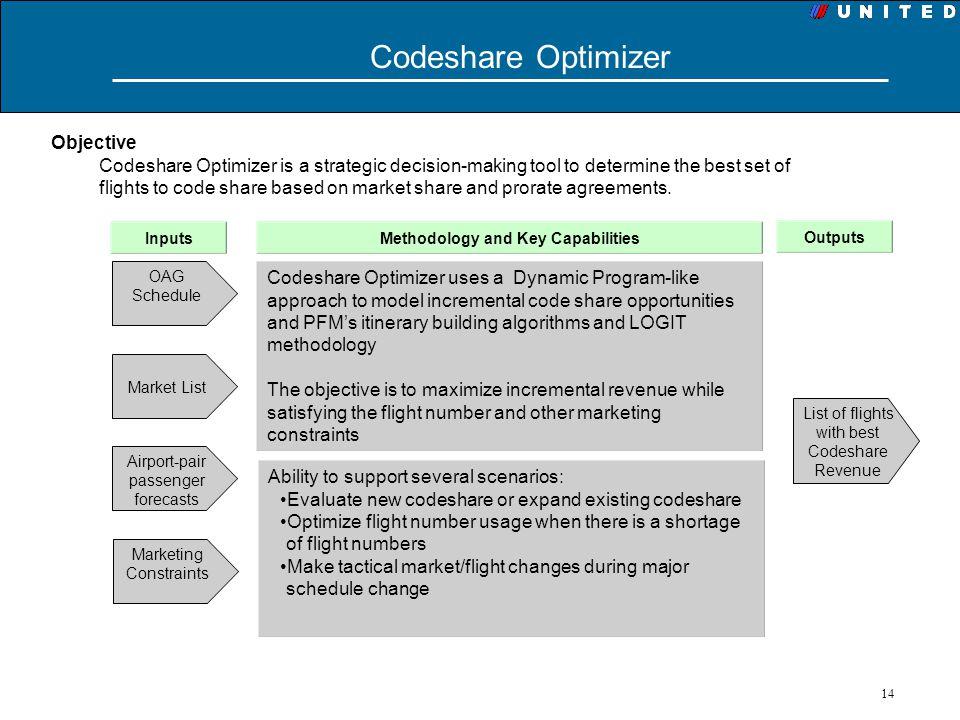 Methodology and Key Capabilities