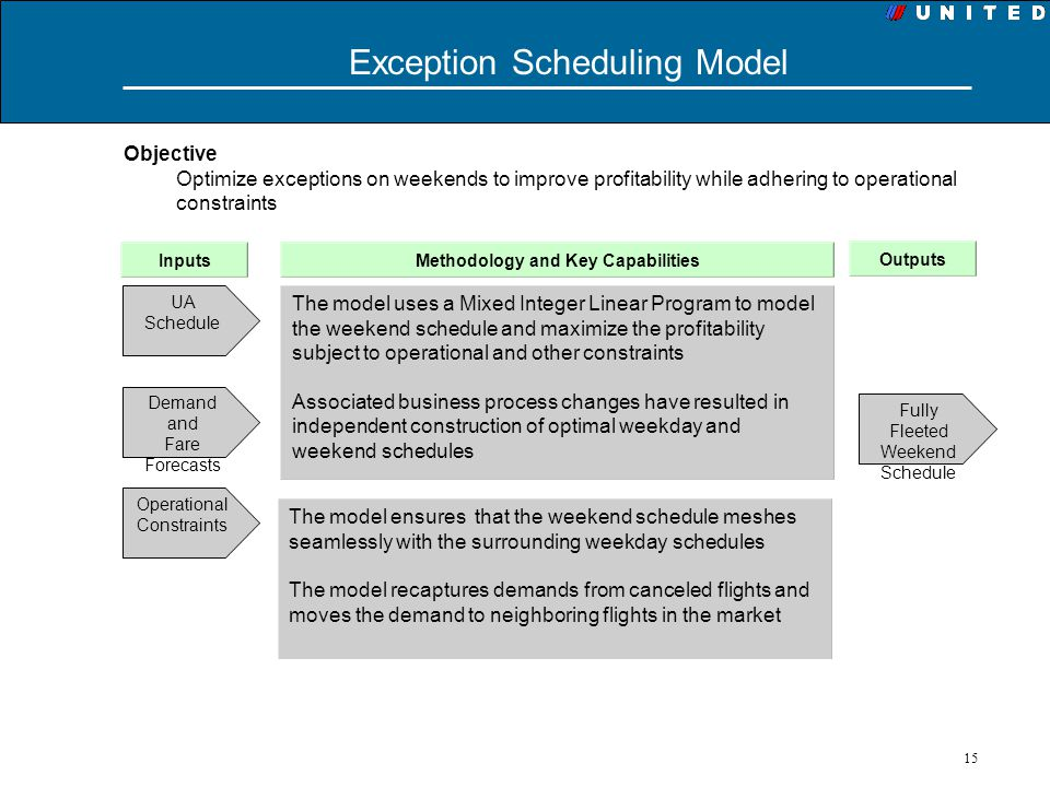 Exception Scheduling Model