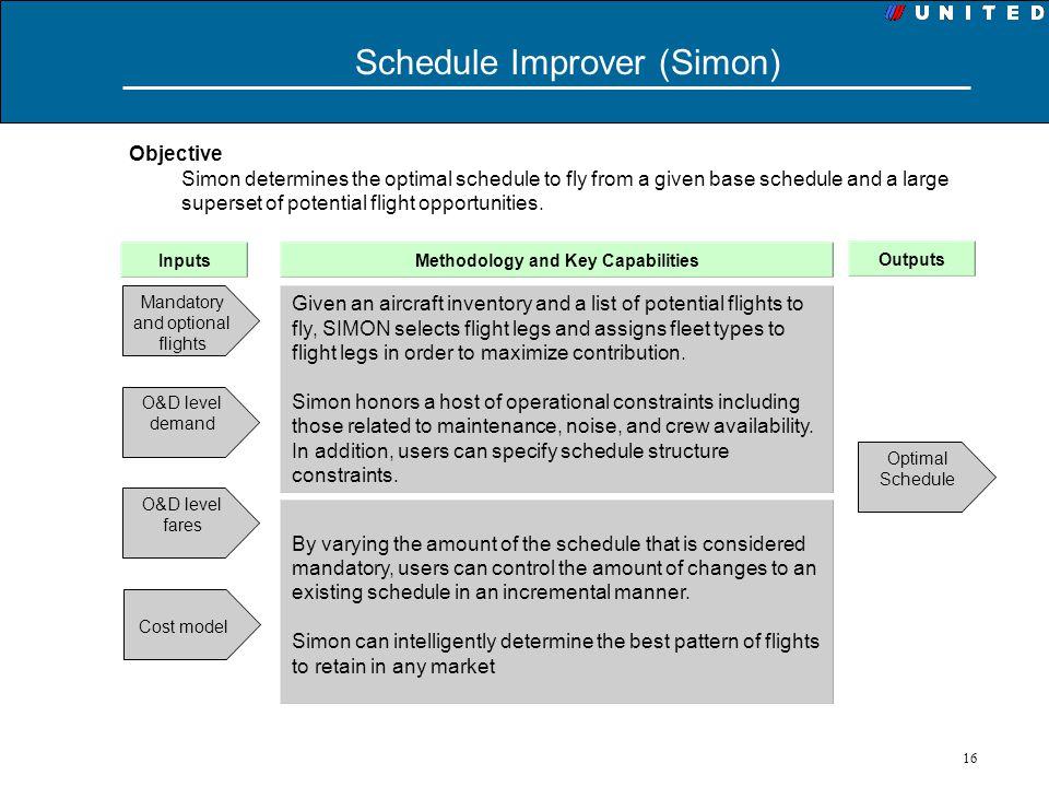 Schedule Improver (Simon)