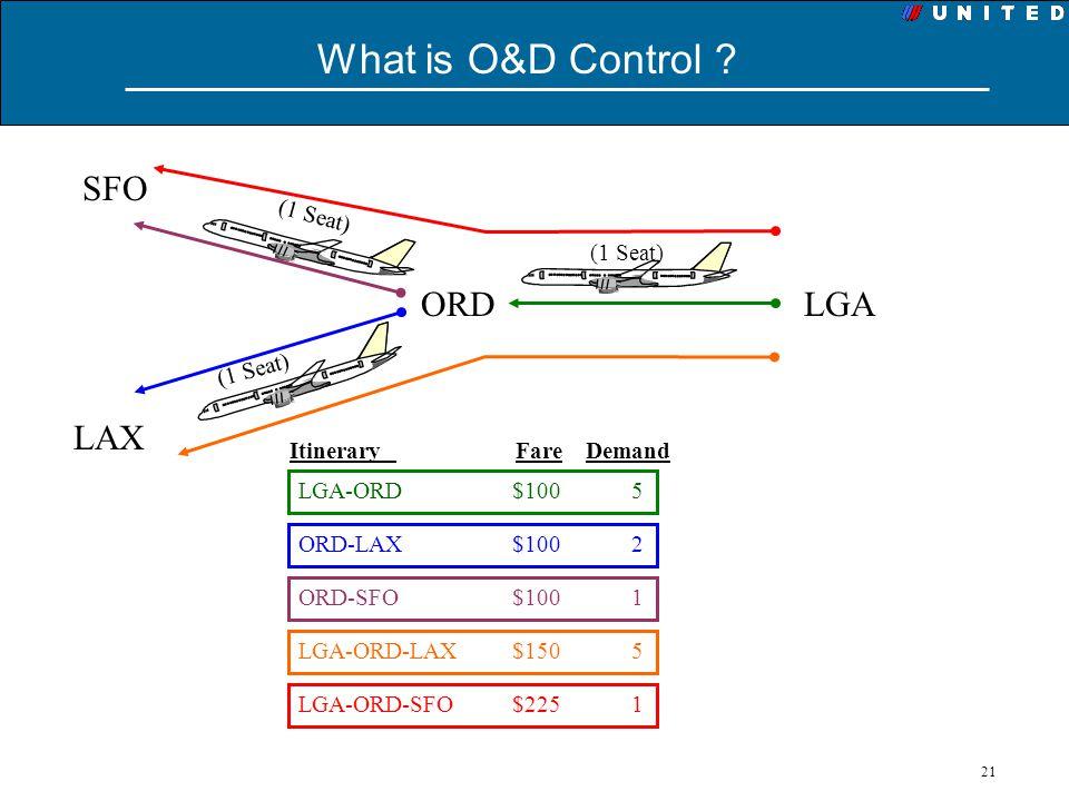 What is O&D Control SFO ORD LGA LAX (1 Seat) (1 Seat) (1 Seat)