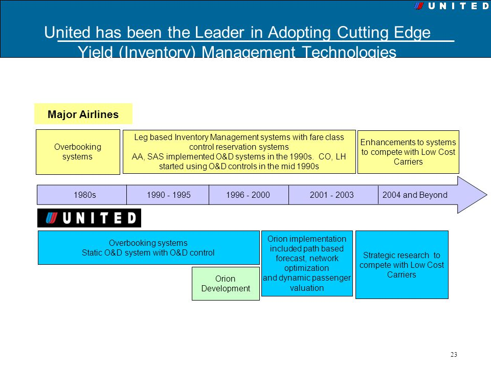 United has been the Leader in Adopting Cutting Edge Yield (Inventory) Management Technologies