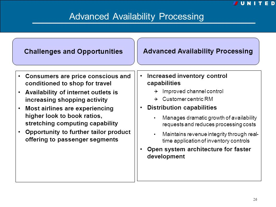 Advanced Availability Processing