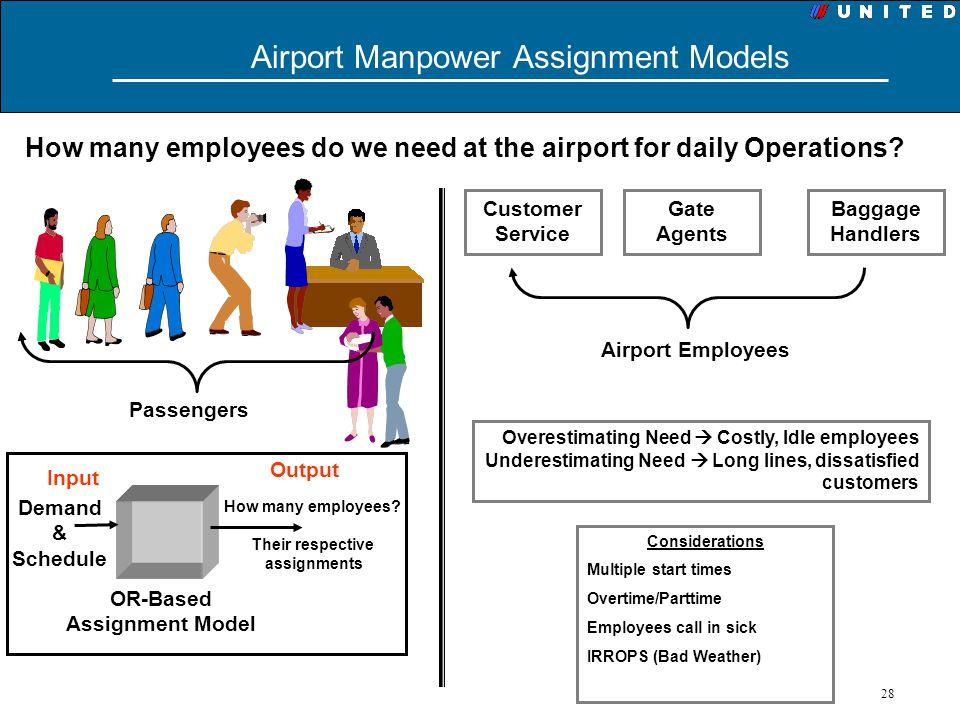 Airport Manpower Assignment Models