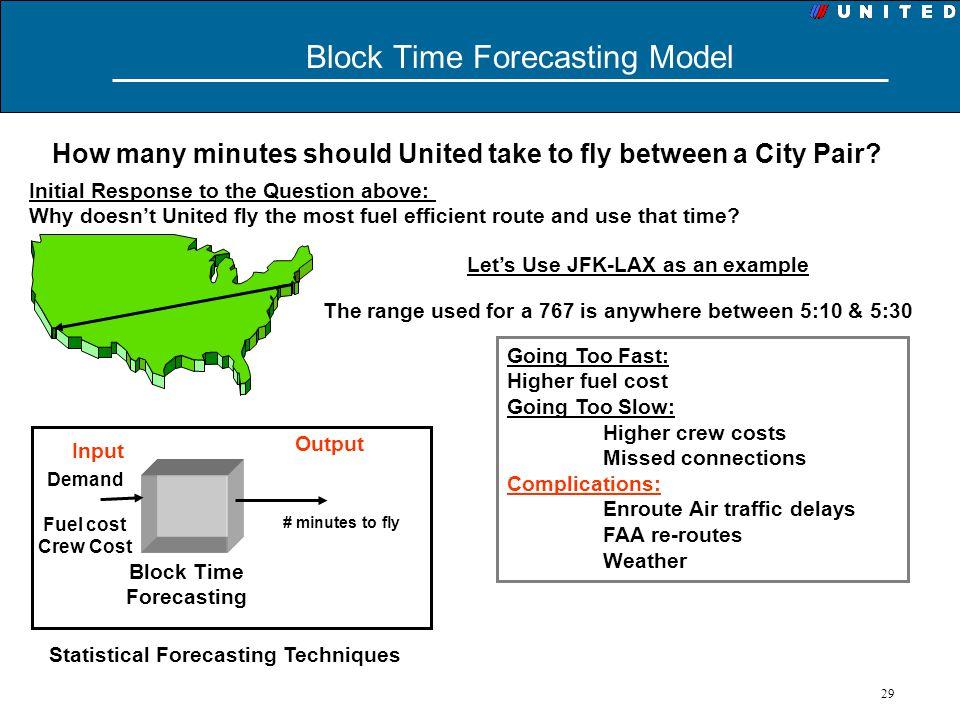 Block Time Forecasting Model