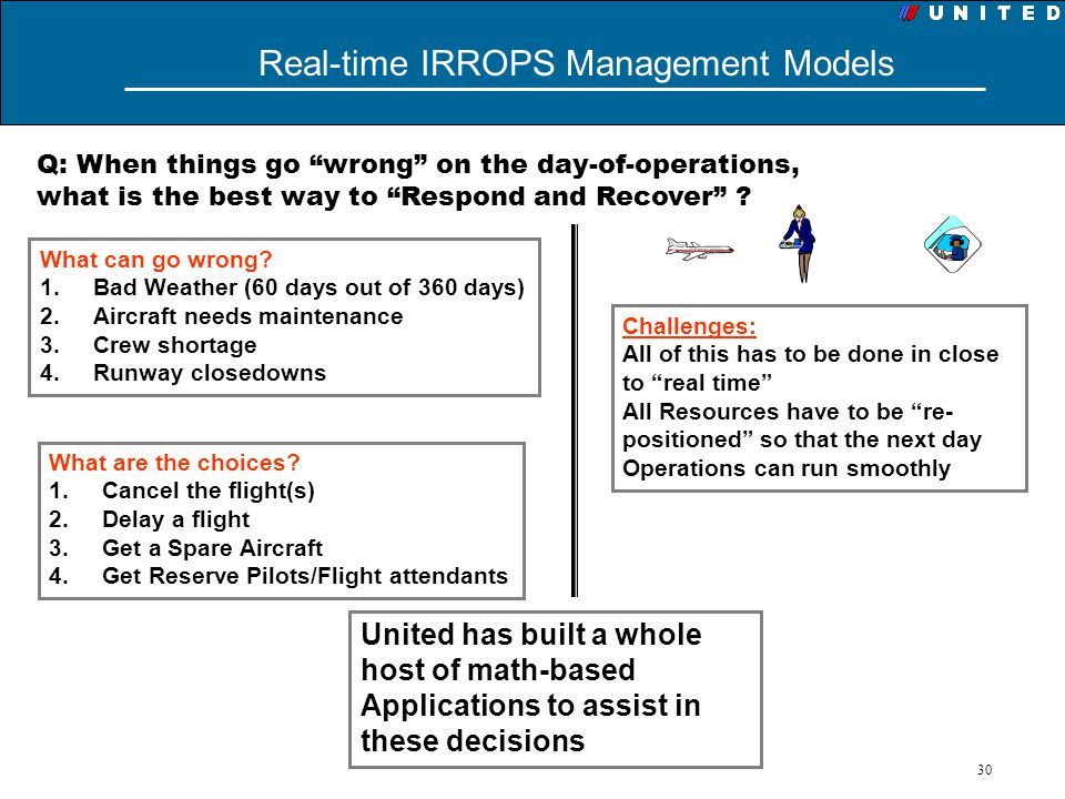 Real-time IRROPS Management Models