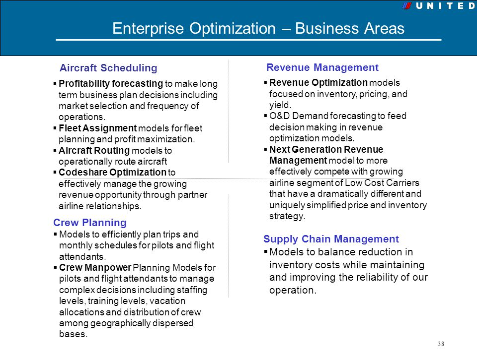Enterprise Optimization – Business Areas