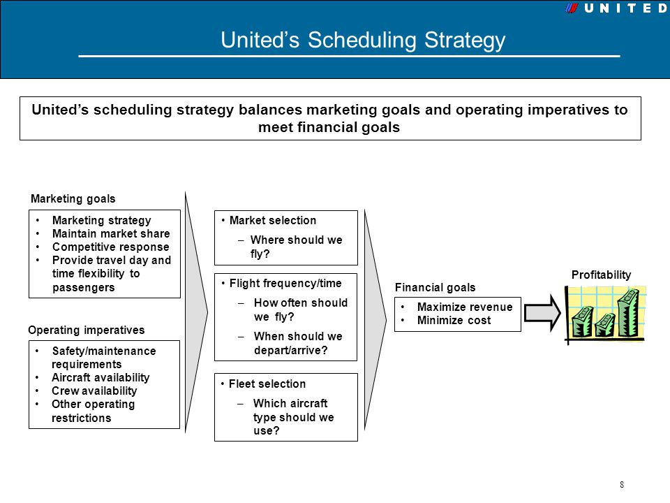 United's Scheduling Strategy