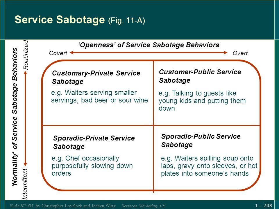 Service Sabotage (Fig. 11-A)