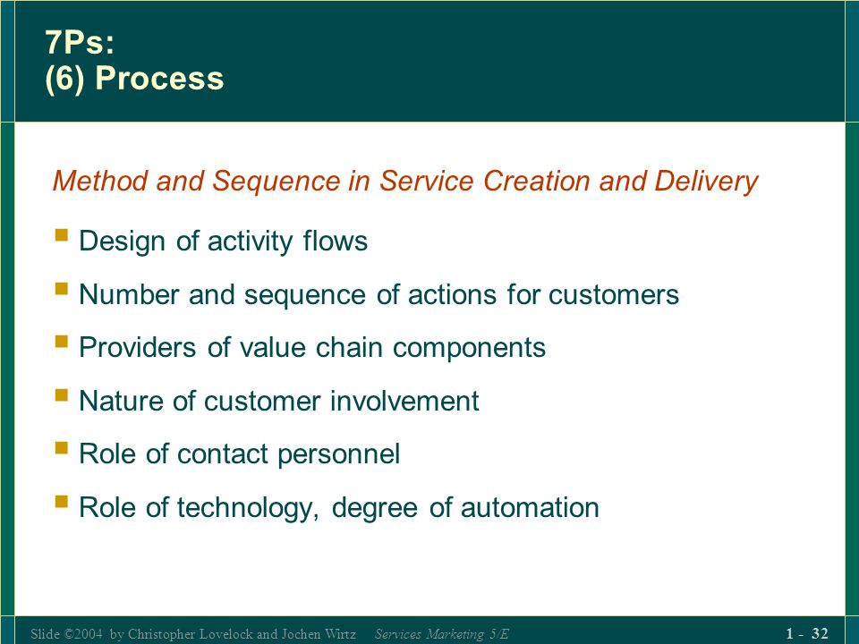 customer role in service delivery pdf
