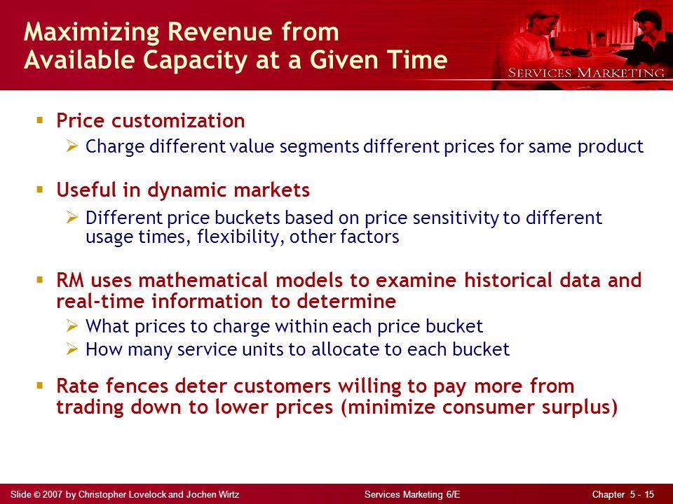 Maximizing Revenue from Available Capacity at a Given Time