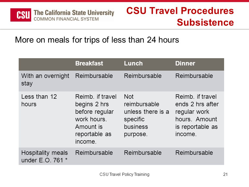 CSU Travel Procedures Subsistence