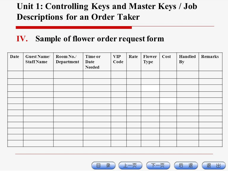 Unit 1: Controlling Keys and Master Keys / Job Descriptions for an Order Taker