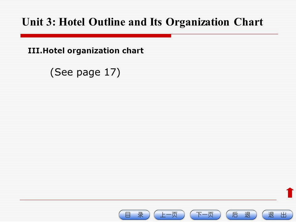 Unit 3: Hotel Outline and Its Organization Chart