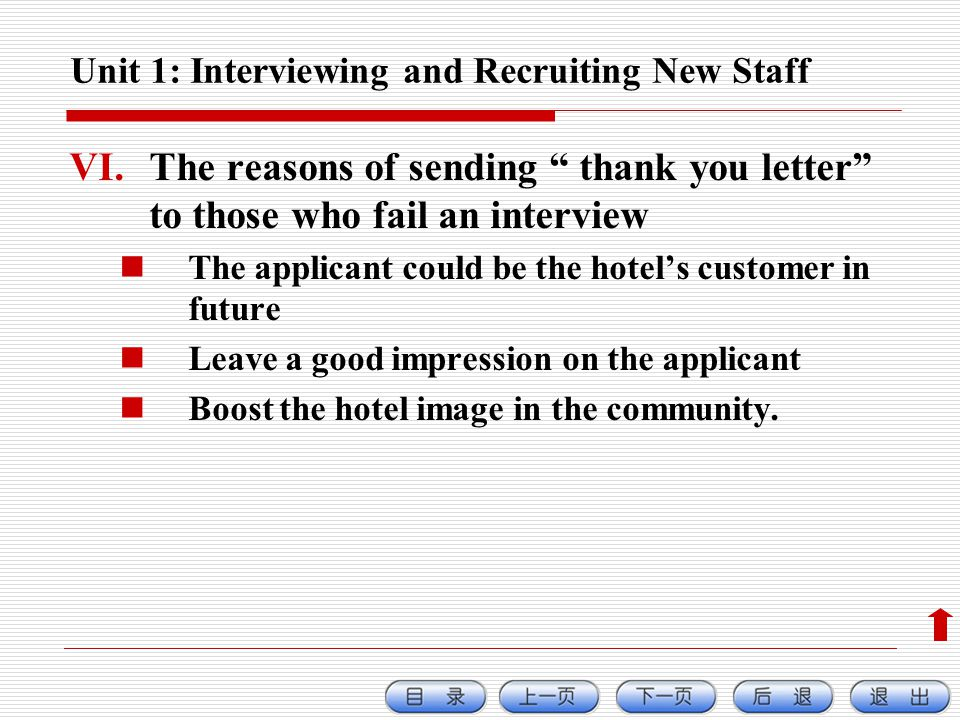 Unit 1: Interviewing and Recruiting New Staff