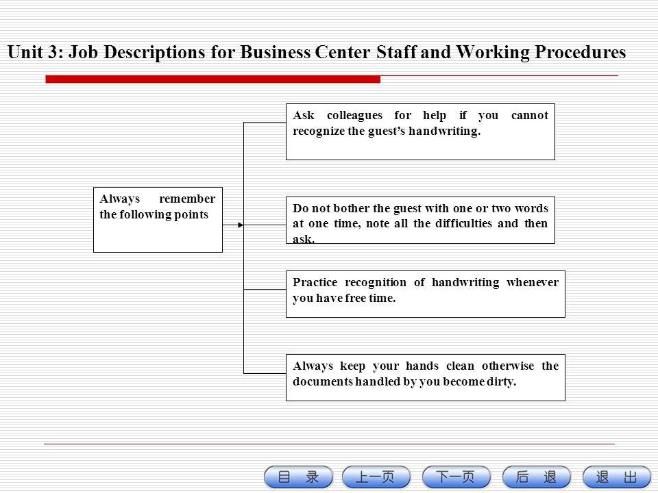 Unit 3: Job Descriptions for Business Center Staff and Working Procedures