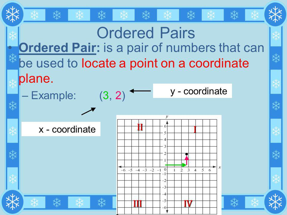 Ordered Pairs Ordered Pair: is a pair of numbers that can be used to locate a point on a coordinate plane.