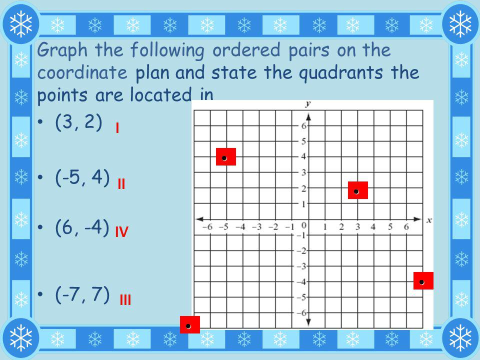 Graph the following ordered pairs on the coordinate plan and state the quadrants the points are located in