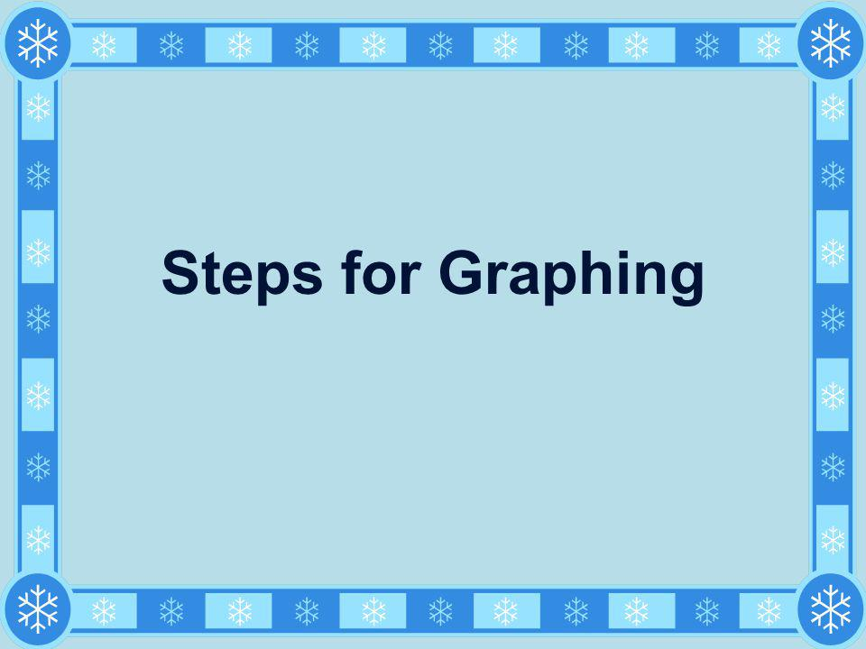 Steps for Graphing