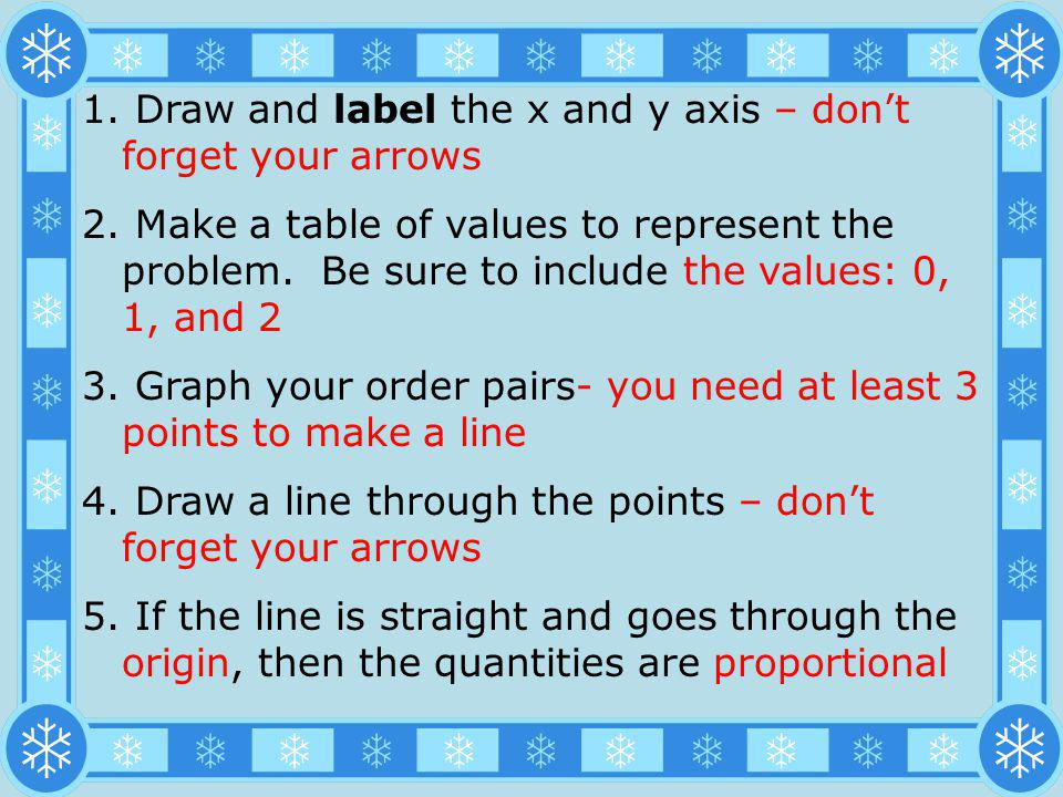 Draw and label the x and y axis – don't forget your arrows