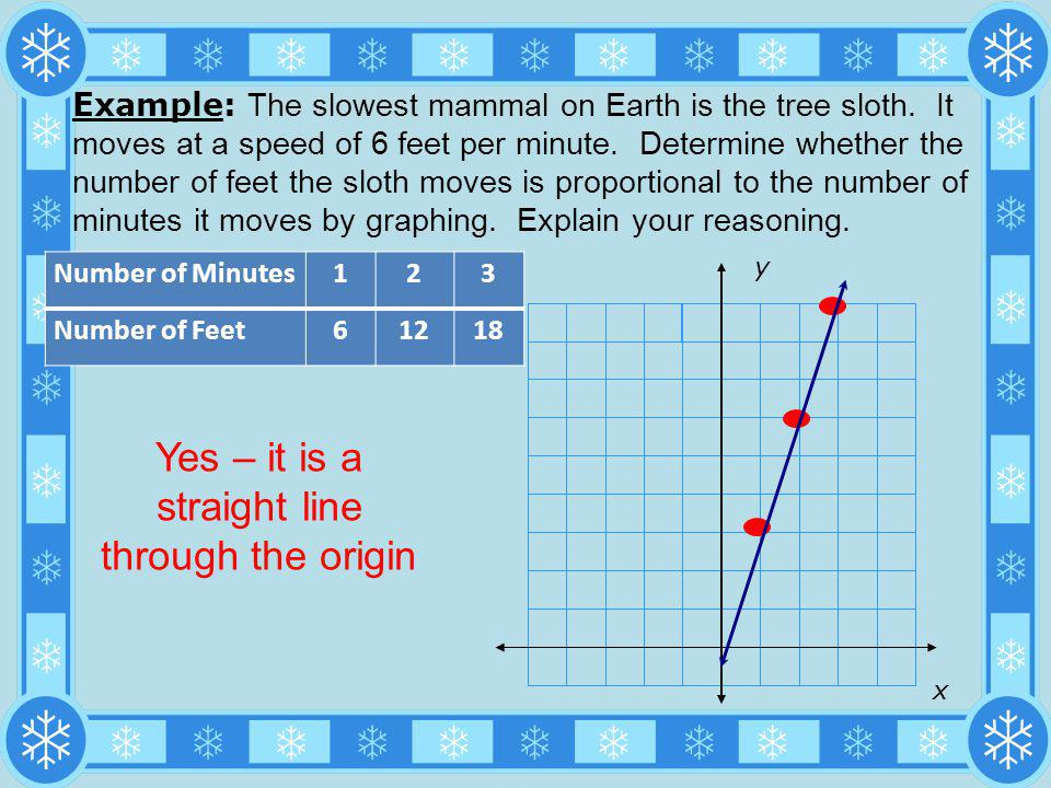 Yes – it is a straight line through the origin