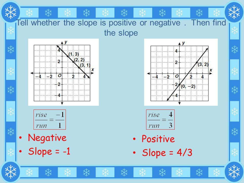 Tell whether the slope is positive or negative . Then find the slope