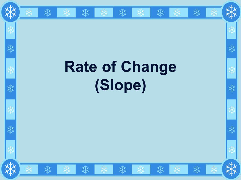 Rate of Change (Slope)
