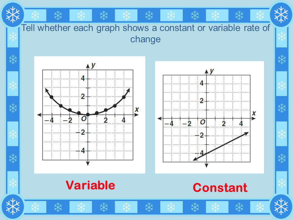 Tell whether each graph shows a constant or variable rate of change