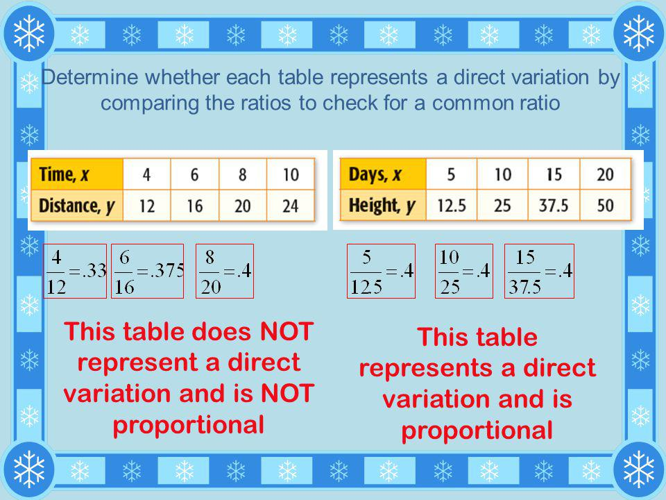This table represents a direct variation and is proportional