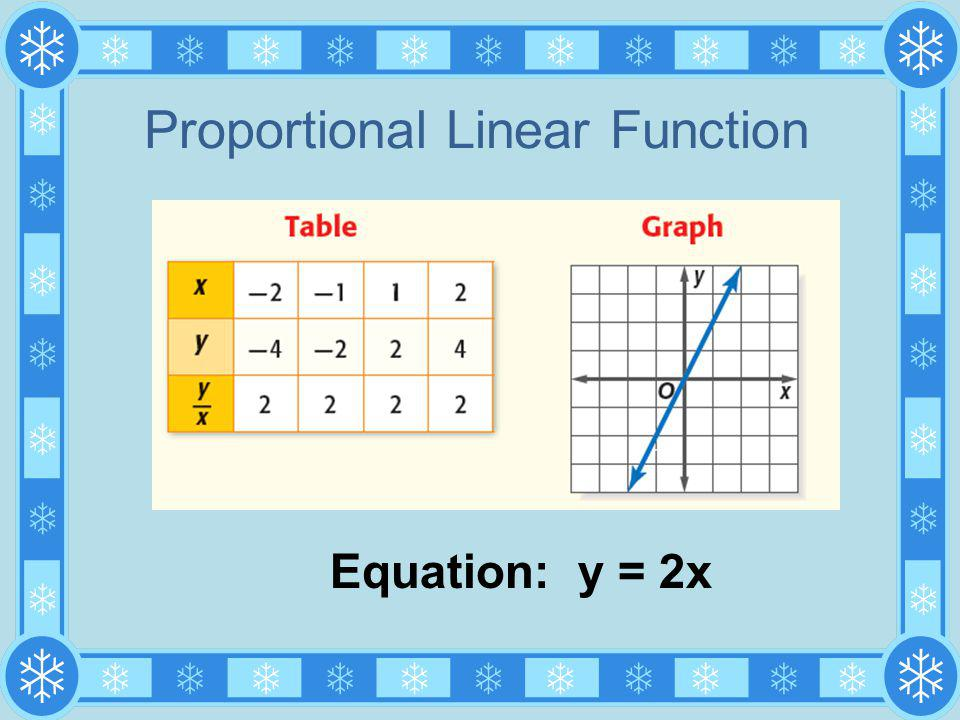 Proportional Linear Function